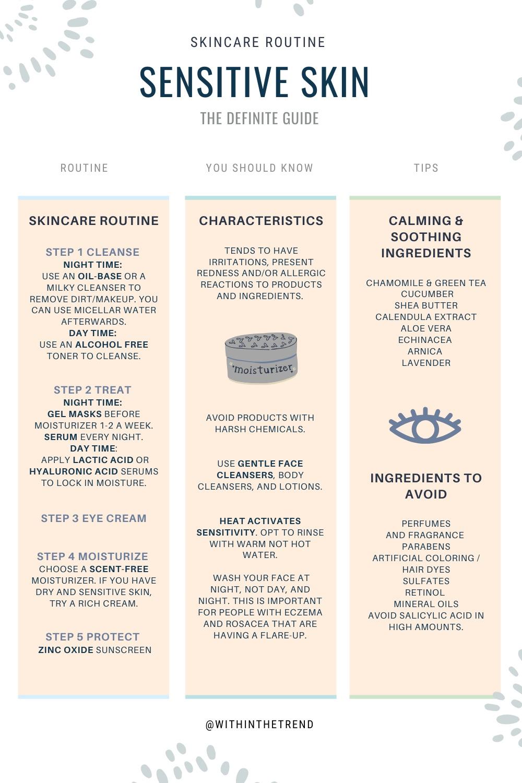 Sensitive Skincare Routine Infographic