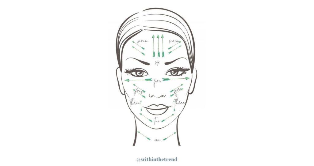 tutorial face roller